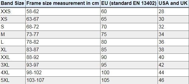 bentuk-bentuk payudara ukuran bh jenis bg daftar ukuran bra cara mengukur payudara